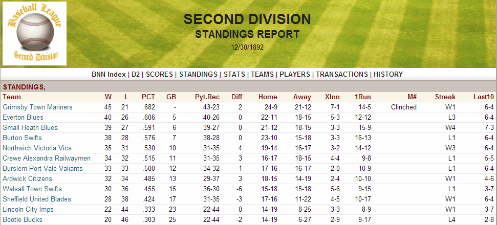 Name:  1892 D2 Standings.png Views: 601 Size:  221.6 KB