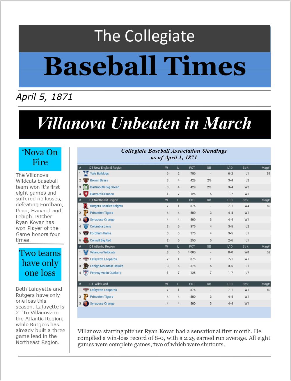 Name:  Collegiate Baseball Times April 1871.png Views: 221 Size:  178.0 KB
