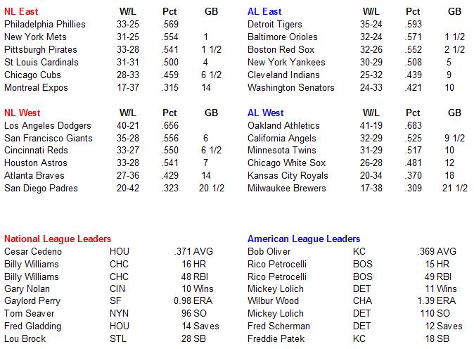 Name:  MLB Standings.PNG Views: 146 Size:  36.4 KB