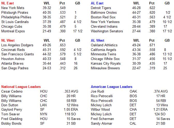 Name:  MLB Standings.PNG Views: 121 Size:  36.5 KB