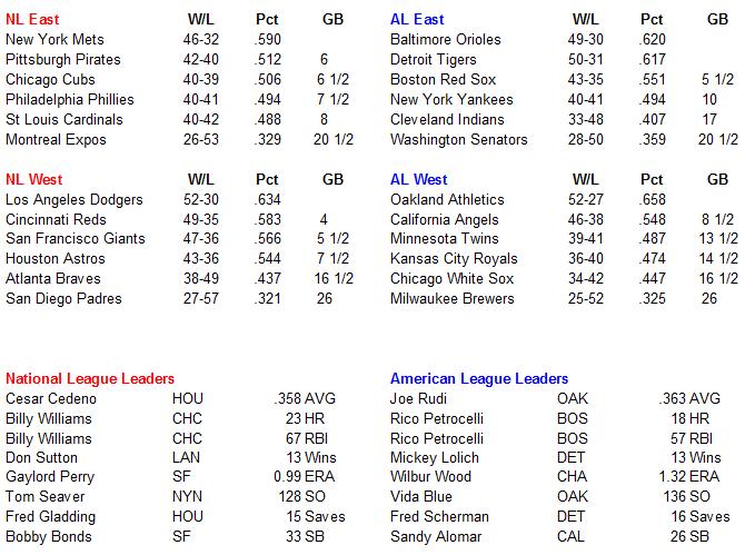 Name:  MLB Standings.PNG Views: 84 Size:  36.4 KB