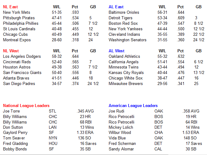 Name:  MLB Standings.PNG Views: 64 Size:  36.5 KB