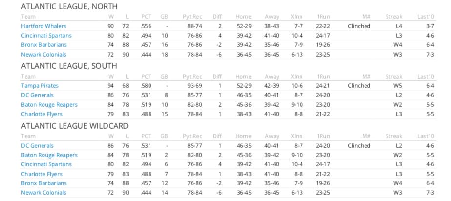 Name:  Atlantic League Standings.png Views: 109 Size:  105.4 KB