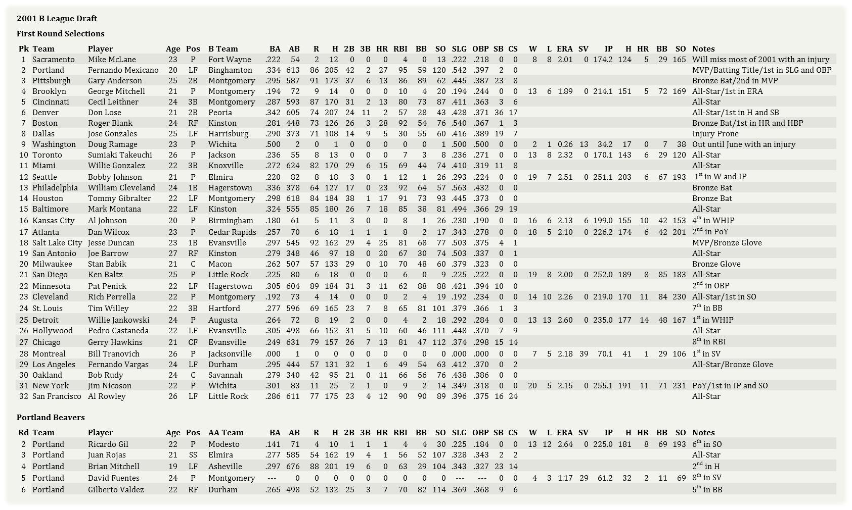 Name:  2001 B Draft.jpg Views: 620 Size:  443.0 KB