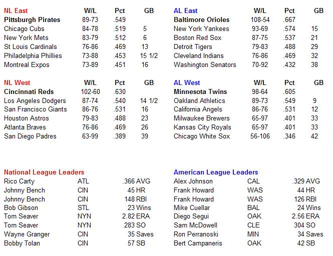 Name:  MLB Standings.PNG Views: 227 Size:  37.5 KB