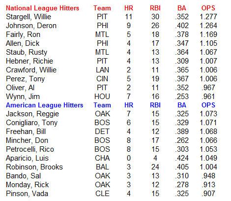 Name:  MLB Hitters.PNG Views: 185 Size:  24.9 KB