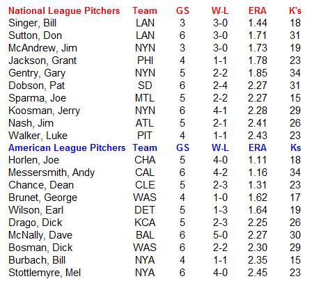Name:  MLB Pitchers.PNG Views: 185 Size:  24.2 KB