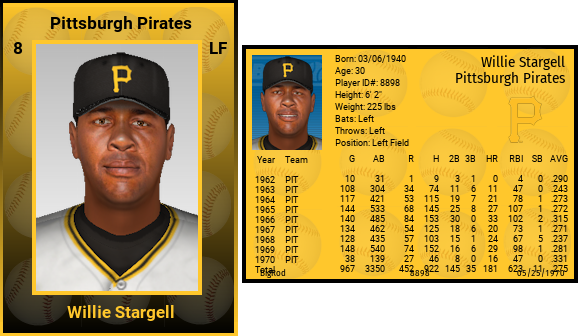 Name:  willie_stargell_1970_willie_stargell.png Views: 186 Size:  164.3 KB