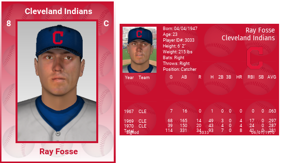 Name:  ray_fosse_1970_ray_fosse.png Views: 206 Size:  147.1 KB