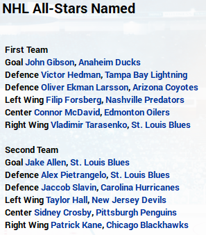 Name:  2019-20 NHL All Star Teams.PNG