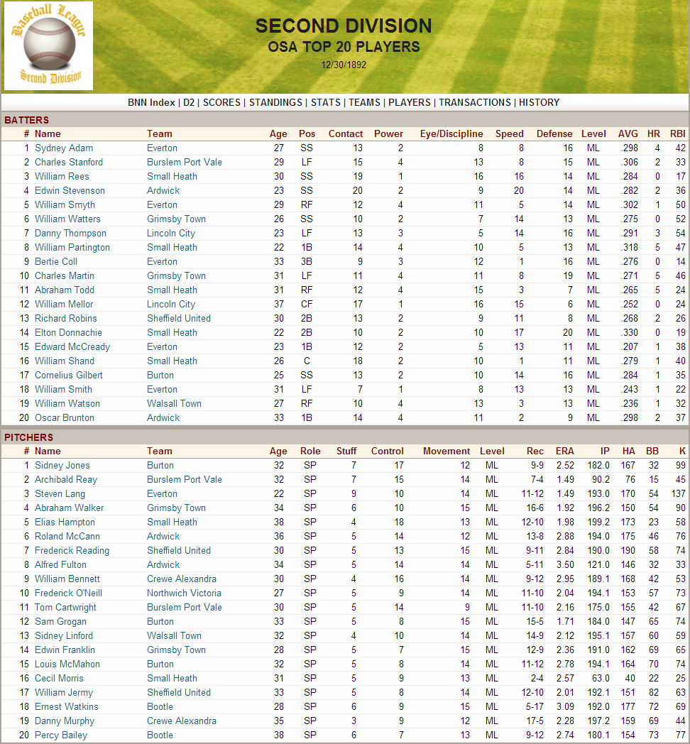 Name:  1892 D2 Top 20 Players.png Views: 641 Size:  294.4 KB