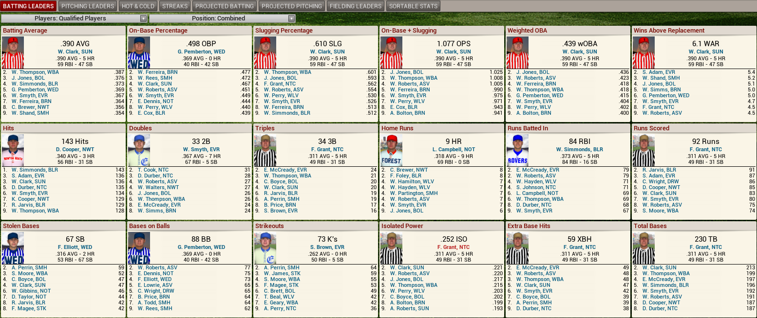 Name:  1893 D1 Hitting Leaders.png Views: 555 Size:  382.2 KB