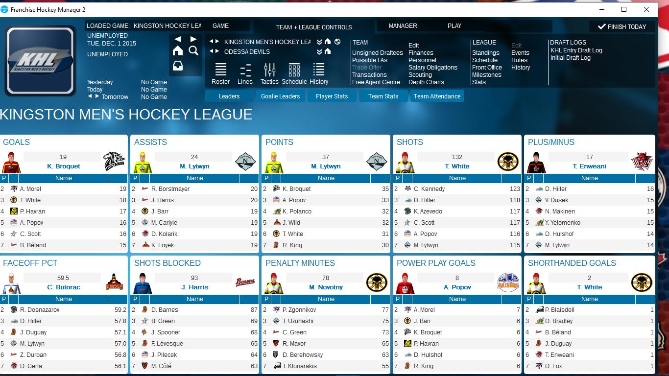 Name:  KMHL Scorer Stats Nov.png Views: 310 Size:  317.8 KB