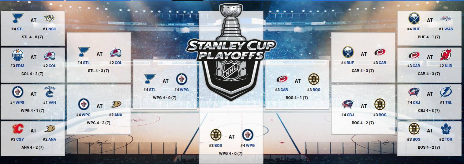 Name:  2020-21 NHL Playoff Tree.jpg