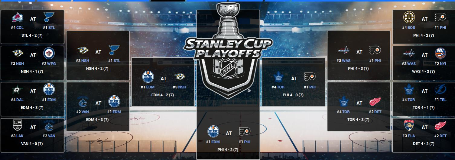 Name:  2021-22 Playoff Tree.jpg