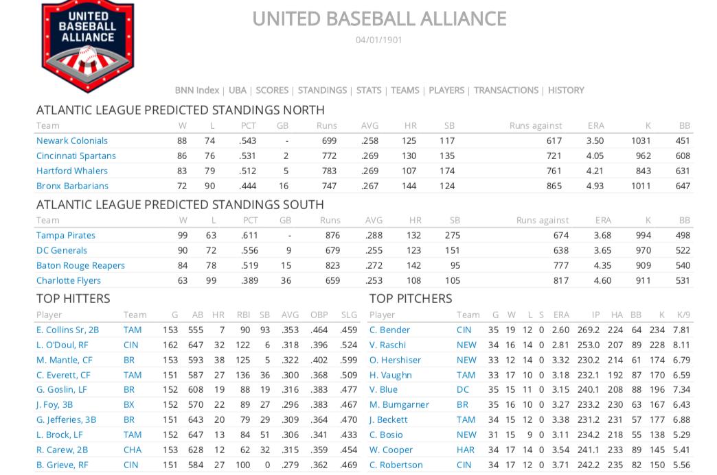 Name:  Year 1 Atlantic League Predictions.png Views: 100 Size:  212.4 KB