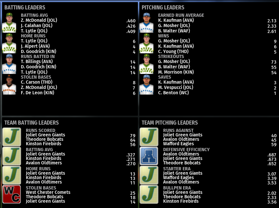 Name:  NIRL SECOND DIVISION LEADERBOARDS.png Views: 32 Size:  209.2 KB