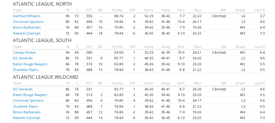 Name:  Atlantic League Standings.png Views: 24 Size:  105.4 KB