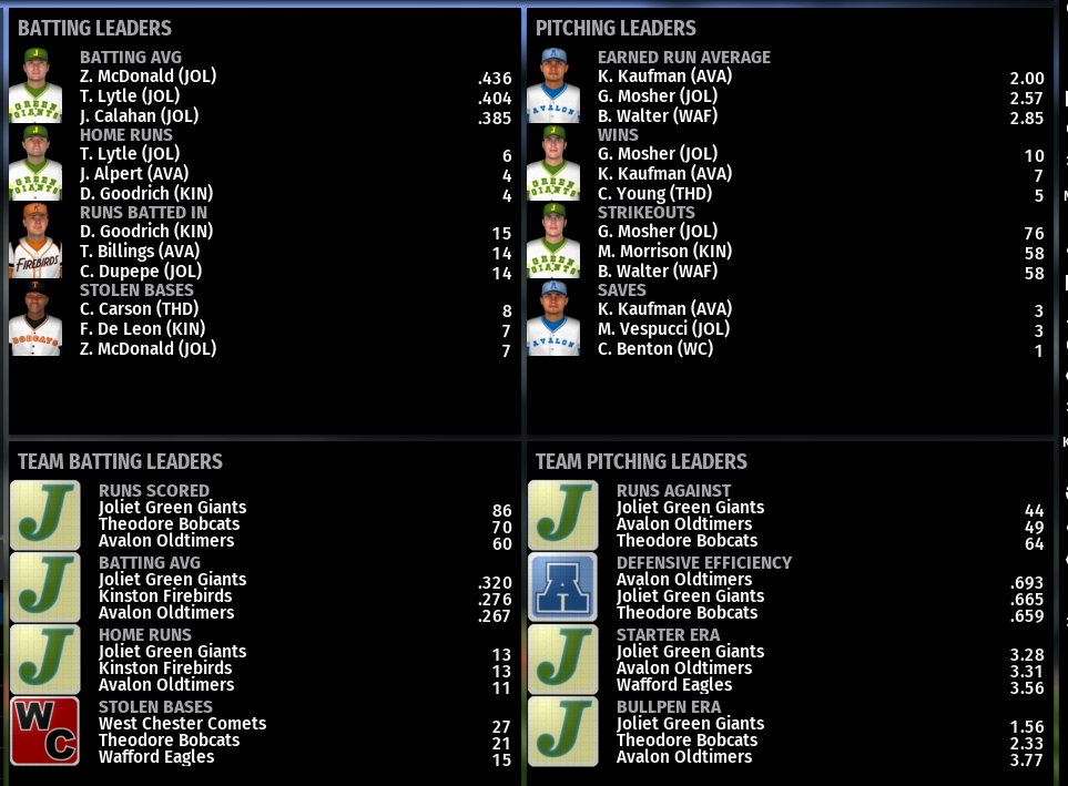 Name:  NIRL SECOND DIVISION LEADERBOARDS.png Views: 16 Size:  221.6 KB
