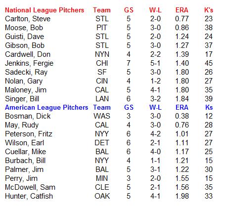 Name:  MLB Pitchers.PNG Views: 714 Size:  24.1 KB