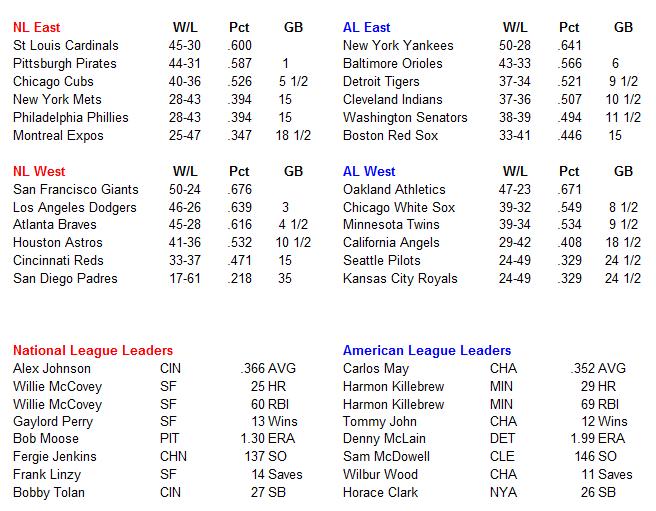 Name:  MLB Standings.PNG Views: 631 Size:  37.1 KB