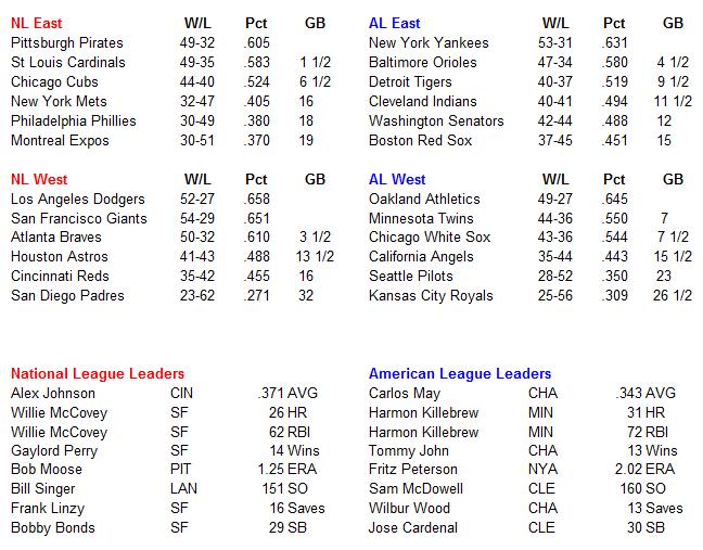Name:  MLB Standings.PNG Views: 613 Size:  36.3 KB