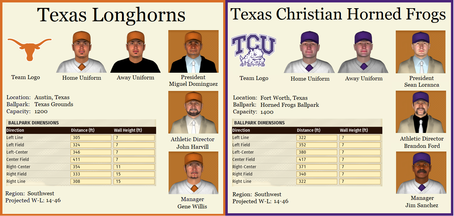 Name:  1897 New Teams Preview #5.png